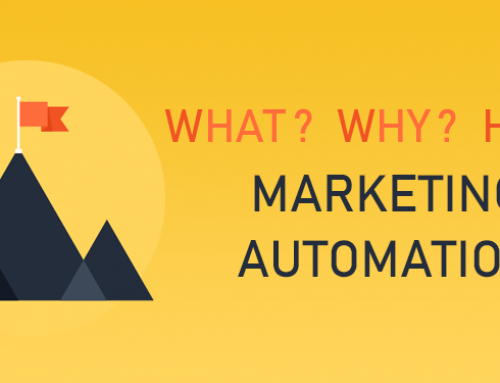 What? Why? How? – Automation with Marketing Workflow Software