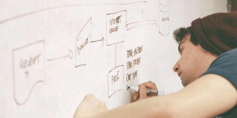 Office employee draws flow chart for streamlining business processes