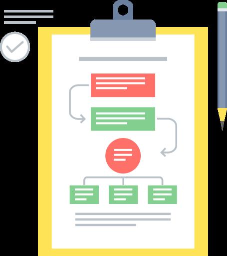 BPM Software tool flow of work