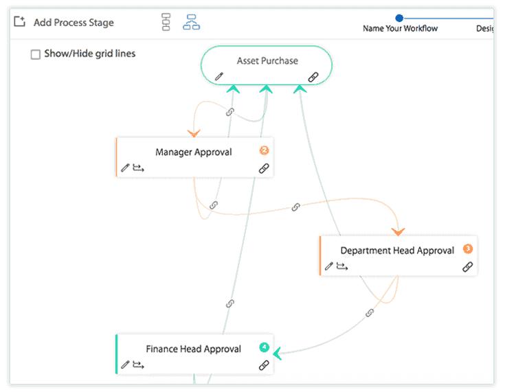 asset purchase process