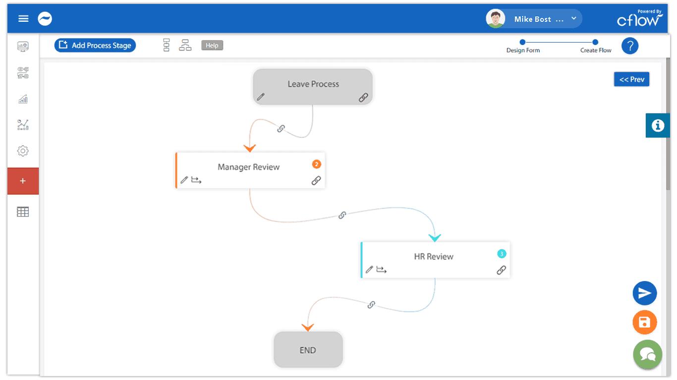 step 2 create workflow