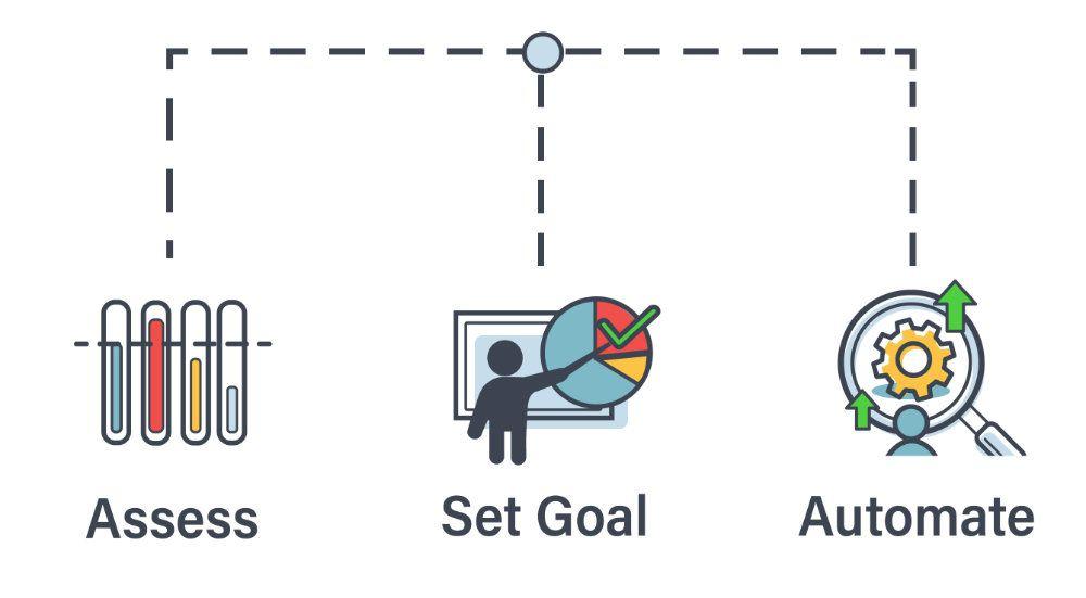 initiate workflow plan