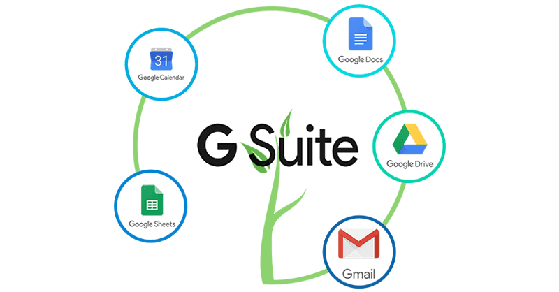 Workflow For Google Docs Workflow Management For G Suite
