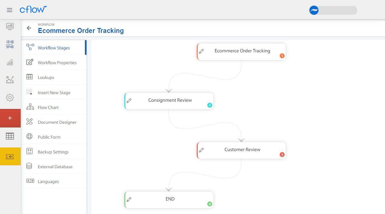 E-commerce order tracking