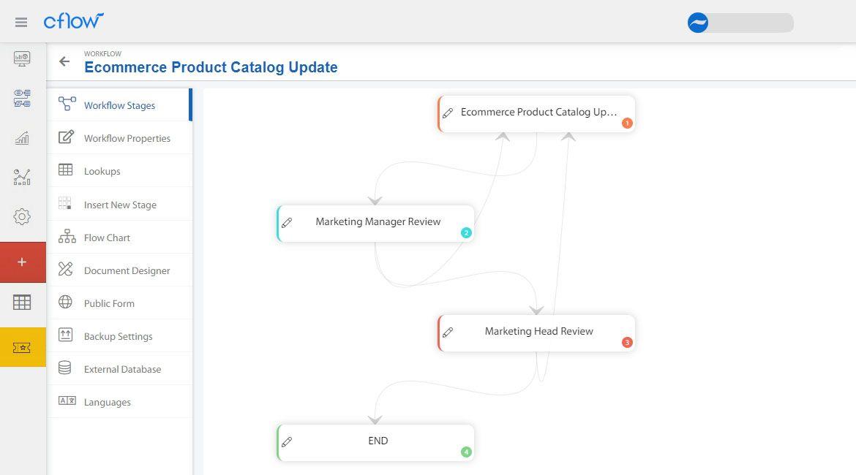 E-commerce product catalog update