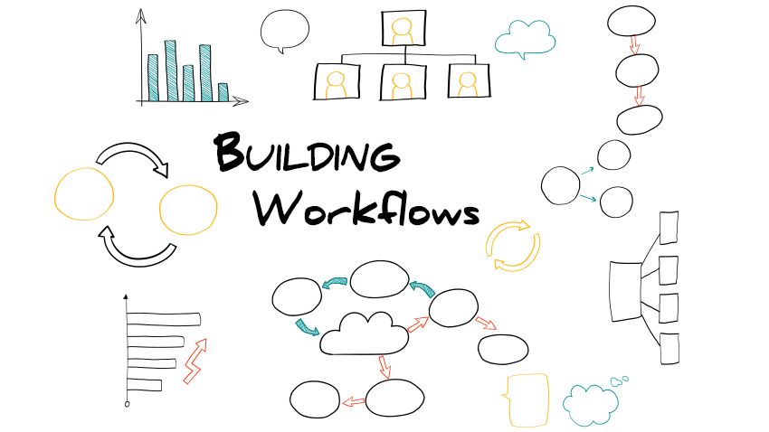 building workflows for any organization