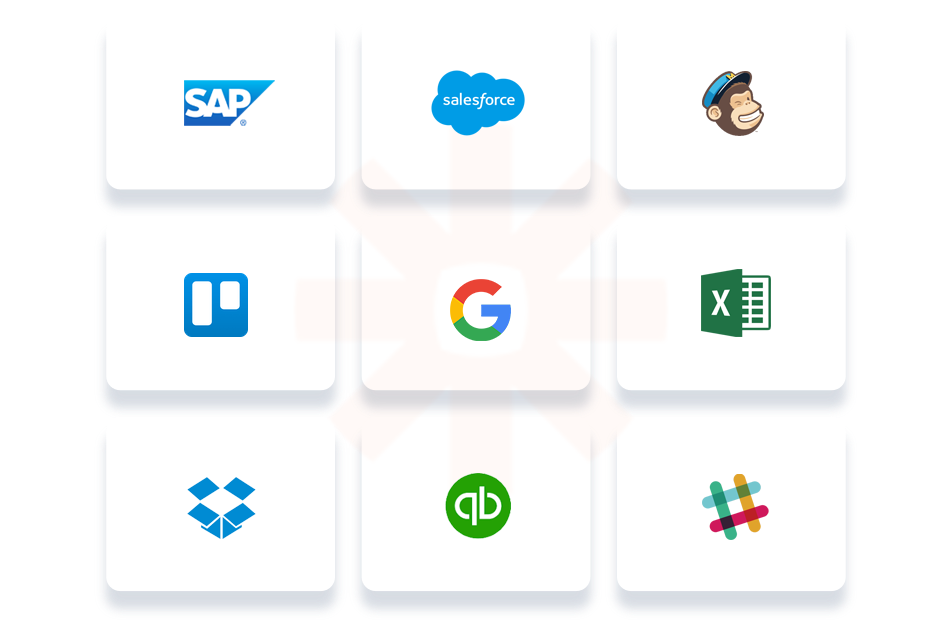 workflow integrations